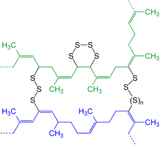 Natural Rubber chemical structure after vulcanisation. Isoprene molecular chains (CH3) are crosslinked by Sulphur (S).