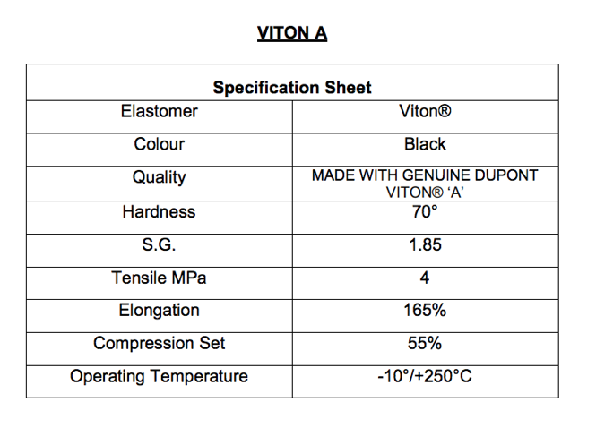 Oil and gas industry viton sheet